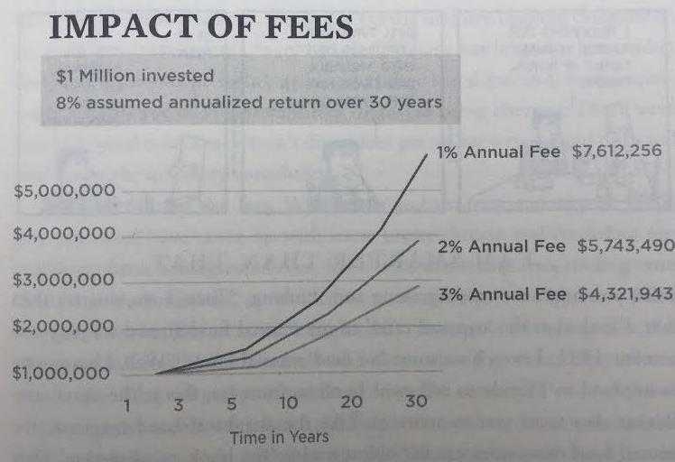 impact van kosten