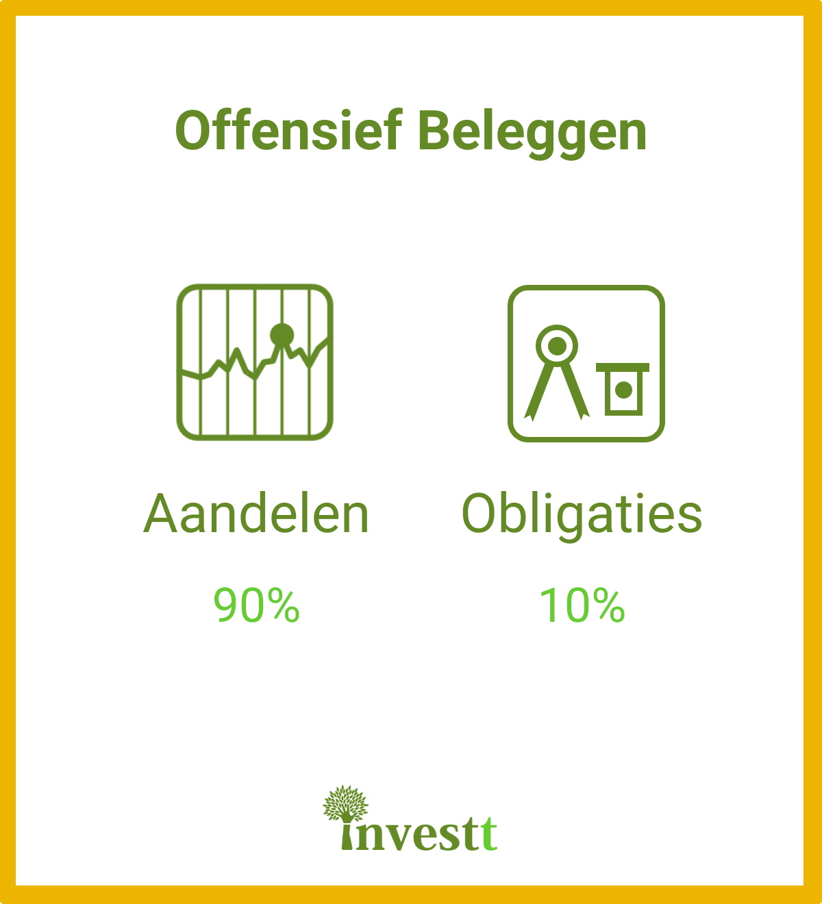 offensief beleggen